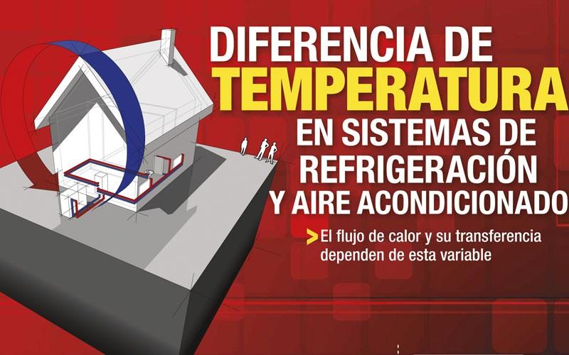 Diferencia de temperatura en sistemas de refrigeración y aire acondicionado
