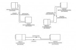 Líneas de refrigeración y cambio de lubricantes